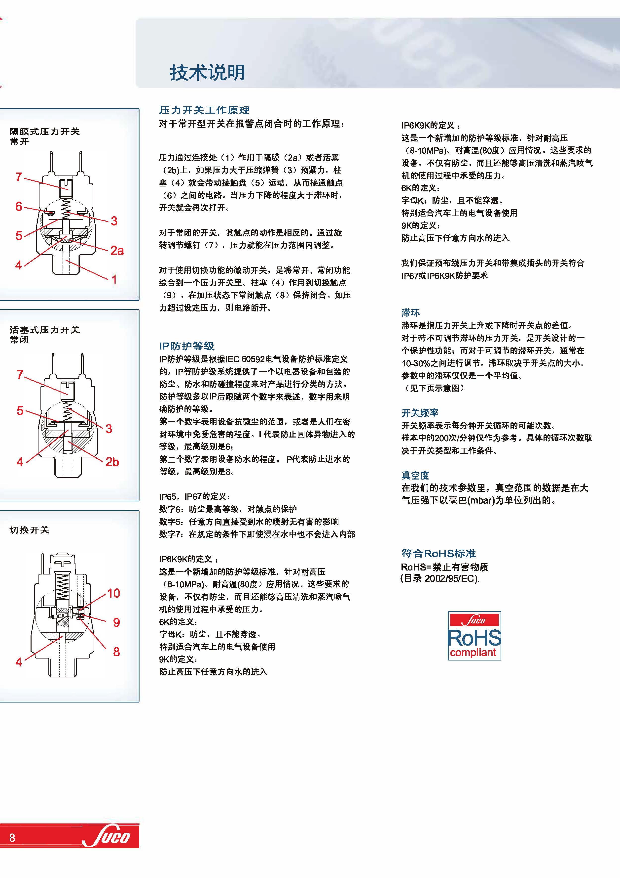 SUCO压力开关工作原理与IP防护等级