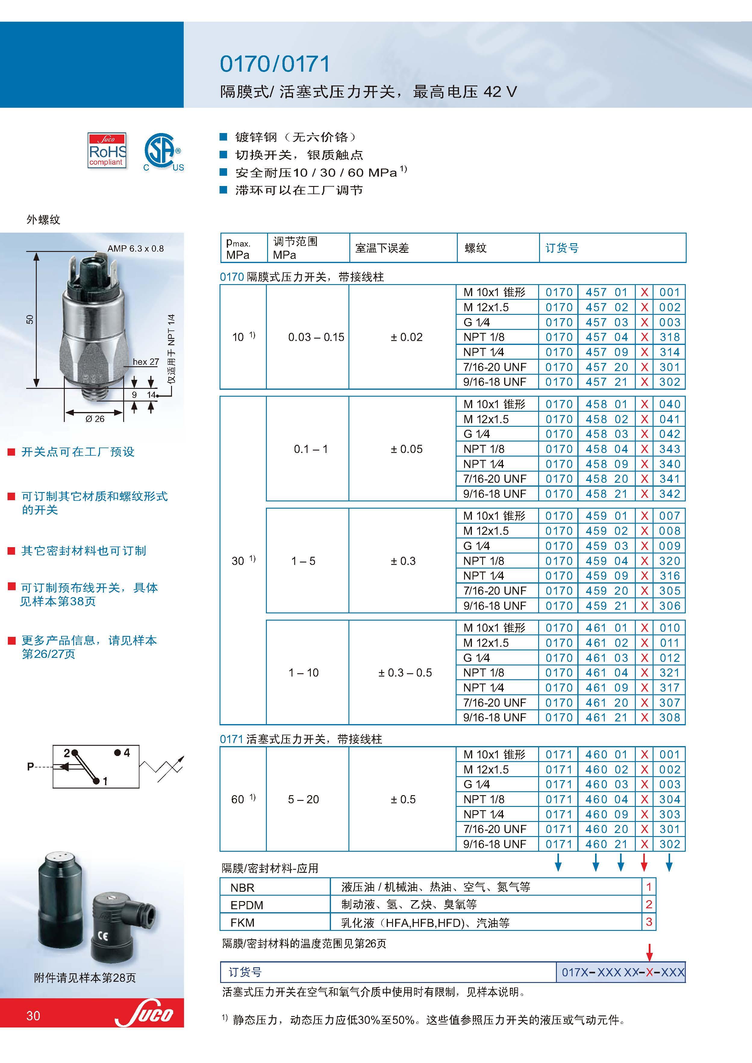 SUCO压力变送器活塞式0171系列