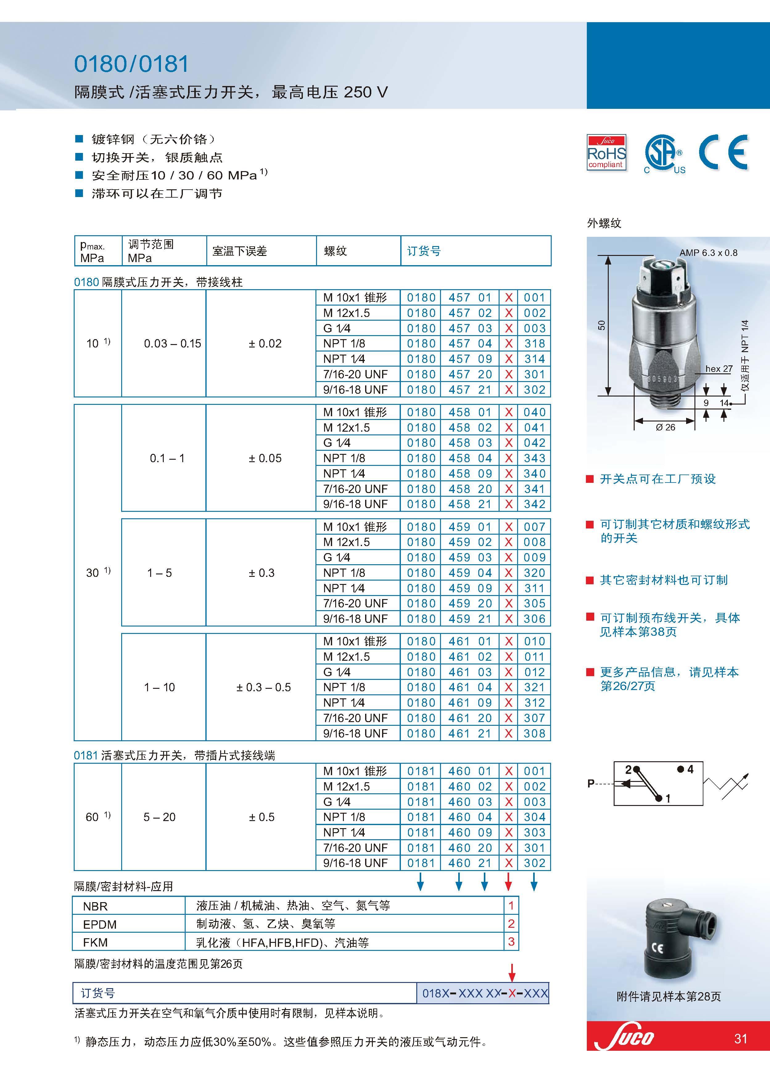 SUCO压力控制器0181系列250V