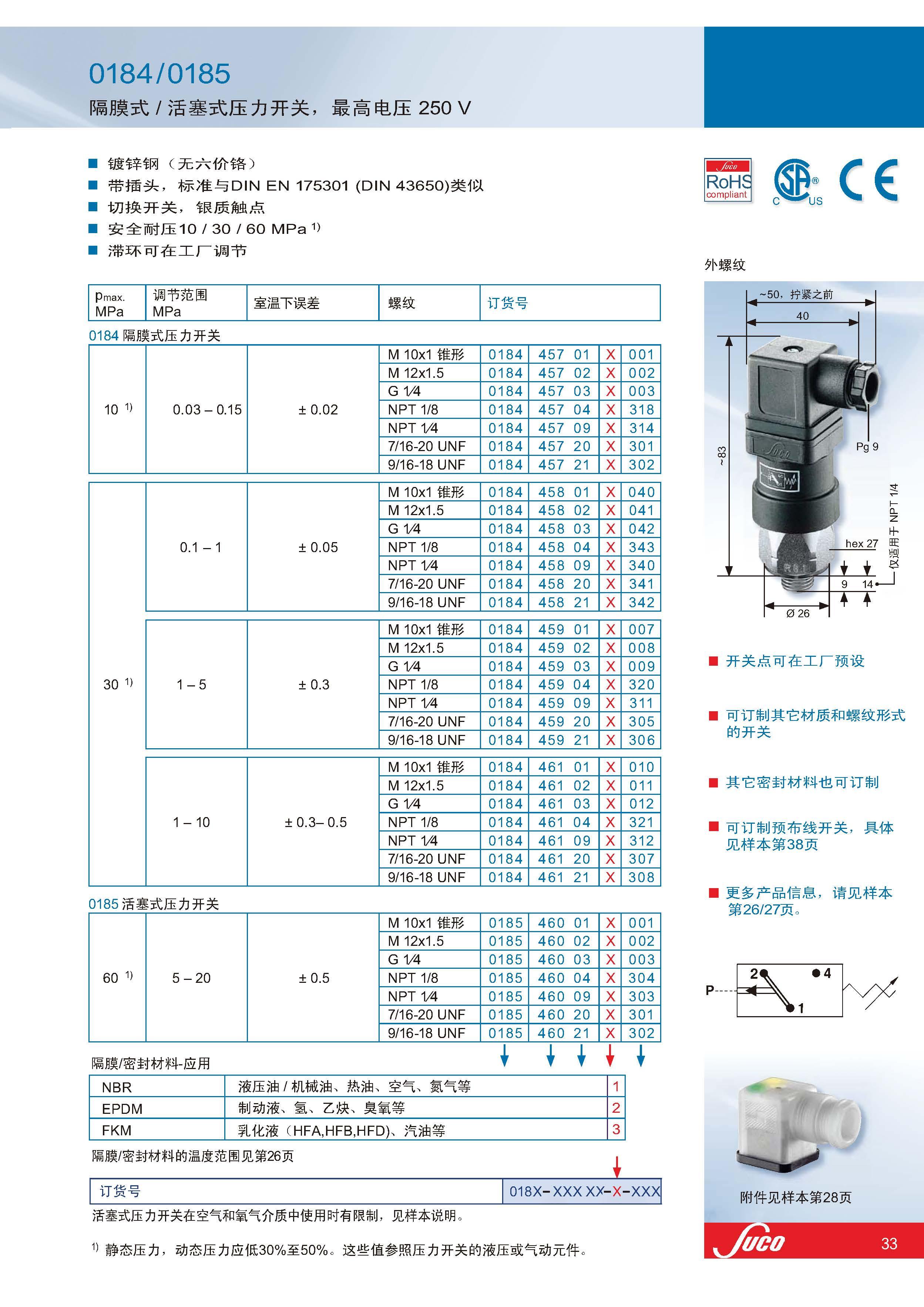 SUCO机械压力开关0185系列250V