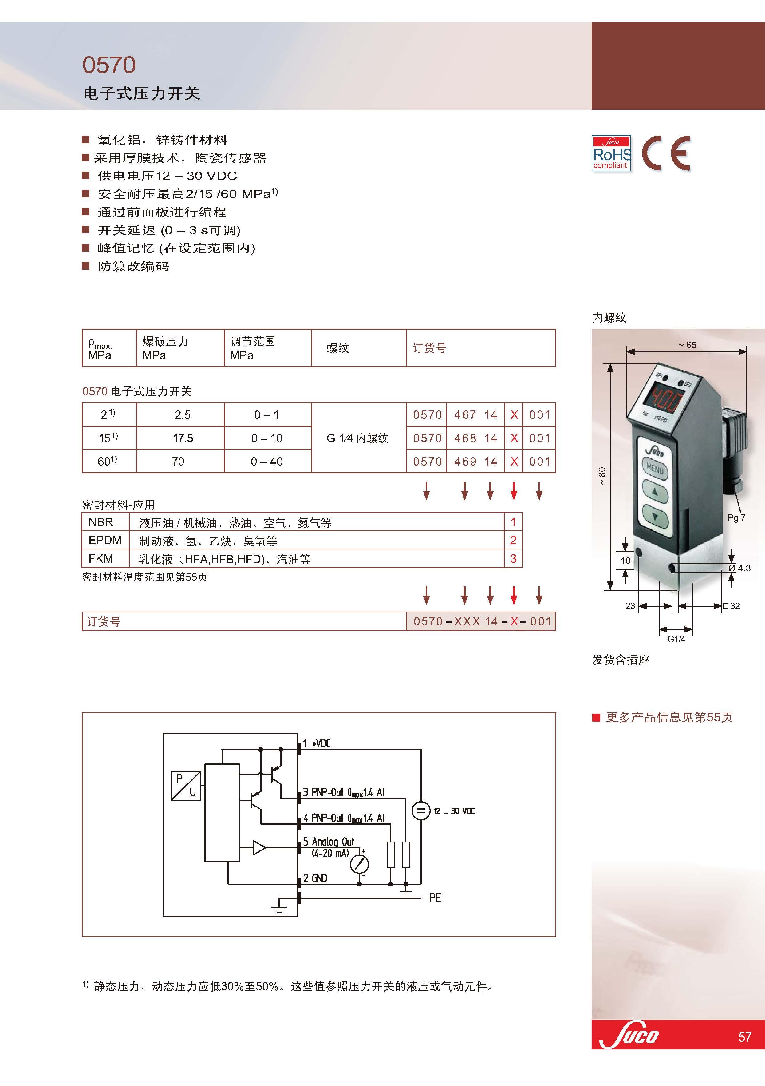 SUCO电子式压力开关0570系列